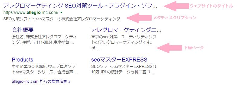 Google SERP表示要素