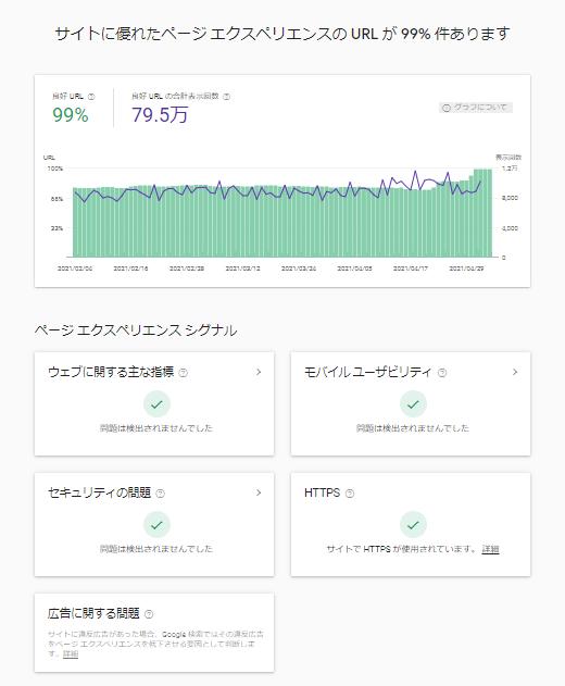 ページエクスペリエンス状況をSearch Consoleで確認
